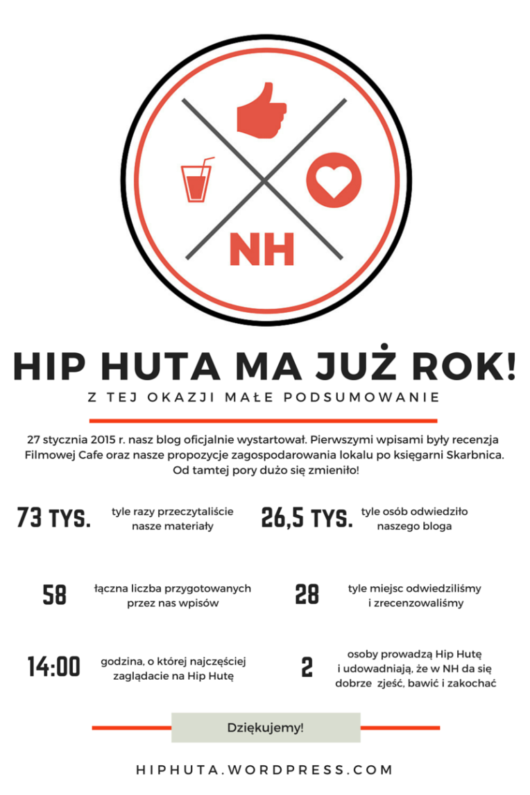 Hip Huta - 1 rok